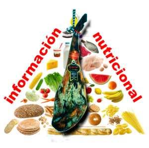 Clic para ver información nutricional